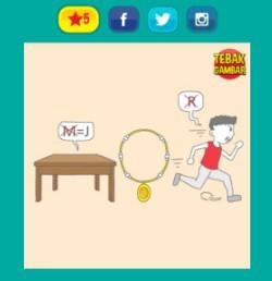 jawaban tebak gambar level 19